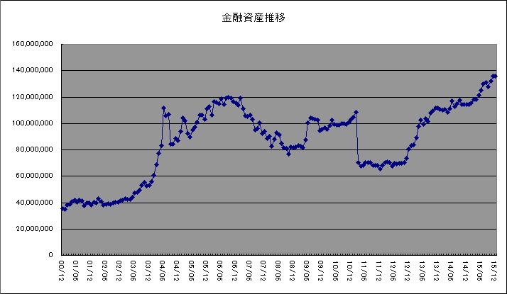 20151231_2