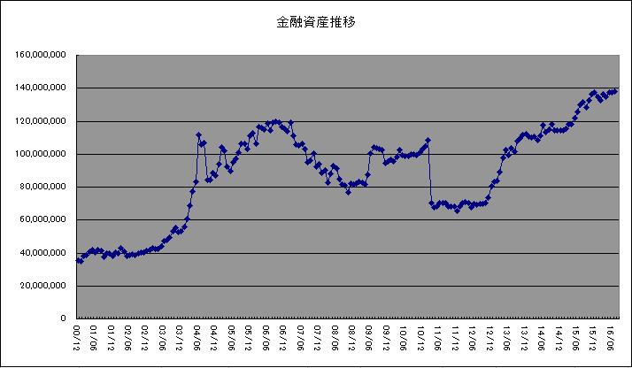 Sisan20160630_3