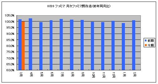 8028k