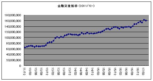 Sisan20170421