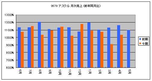 2678z