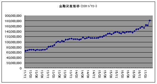 Sisan20170526