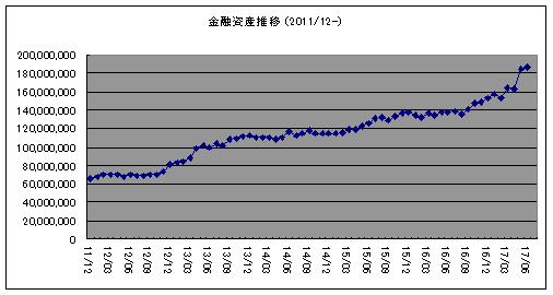 Sisan20170609