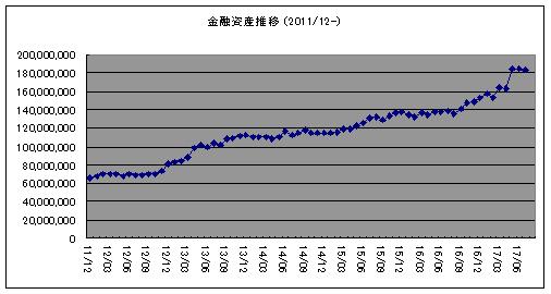 Sisan20170714