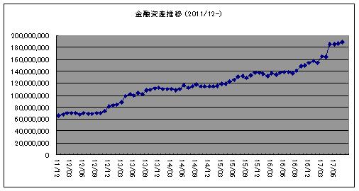 Sisan20170804